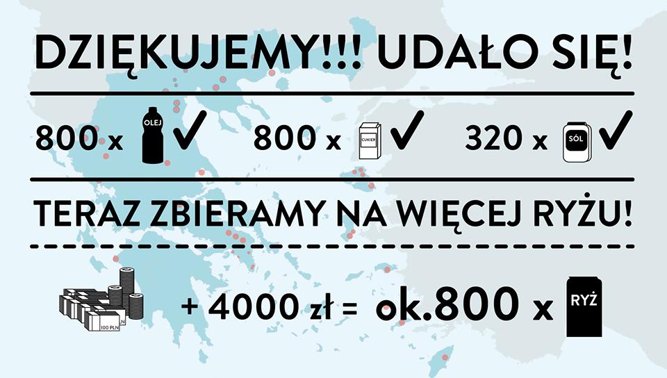 100 proc. zebrane